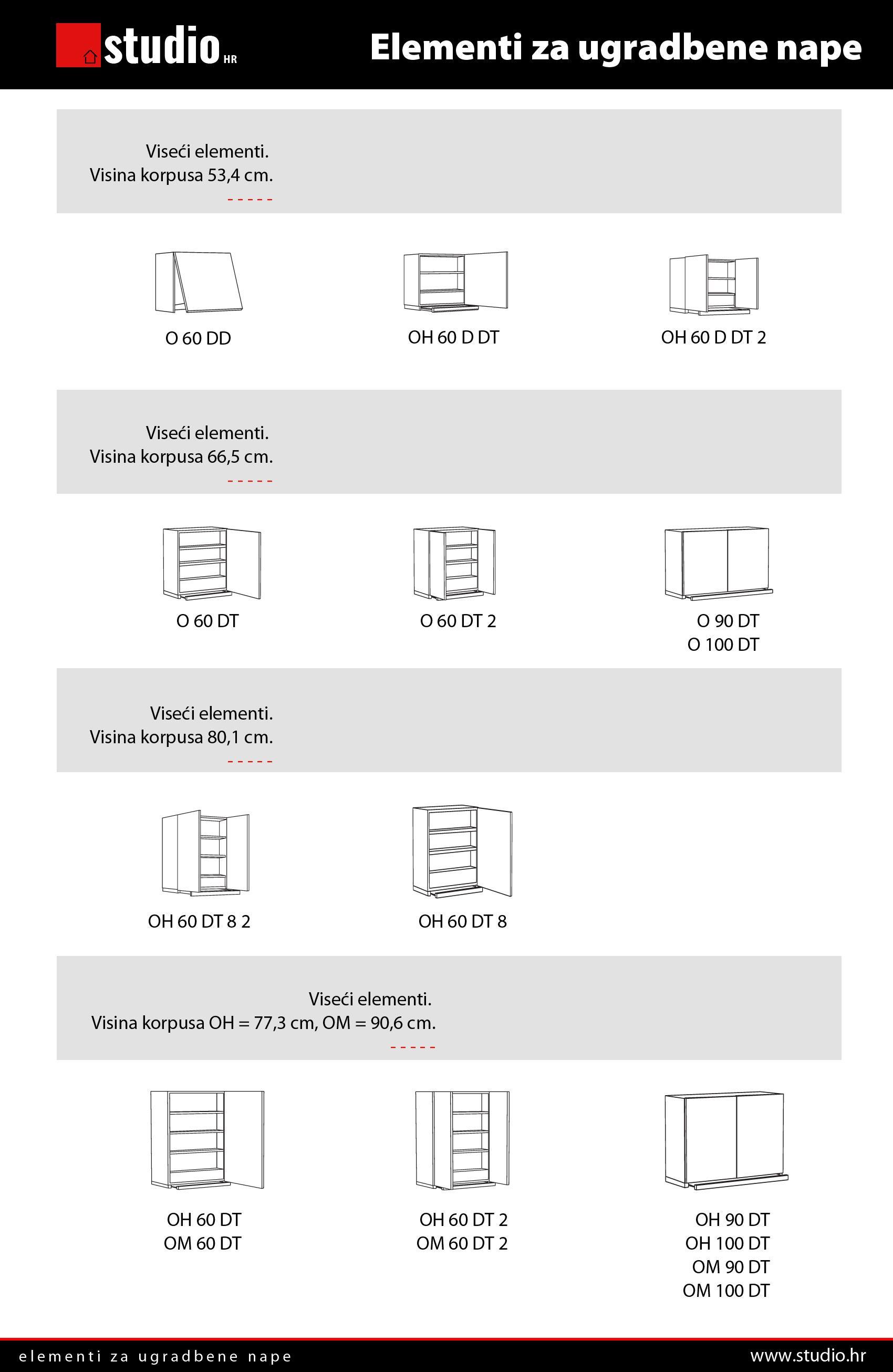 studio HR, DanKuchen, Akcija, Popis elemenata za ugradbene nape